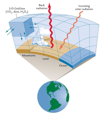climate_model