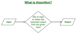 What_is_an_algorithm_