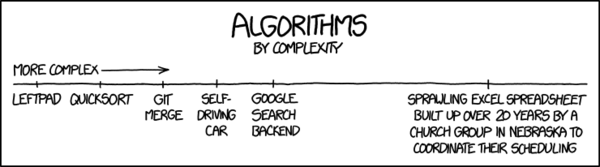 xkcd_algorithms